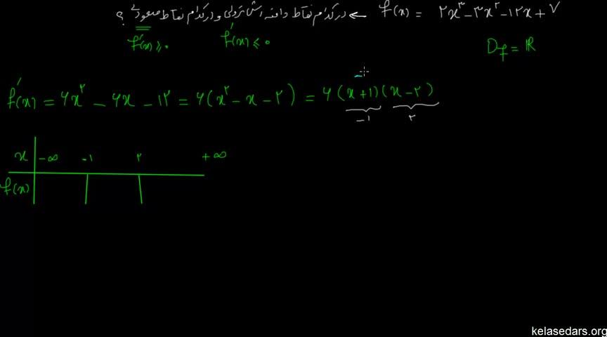 آموزش حسابان - جلسه 65- مثال از مشتق و توابع صعودی و نزولی