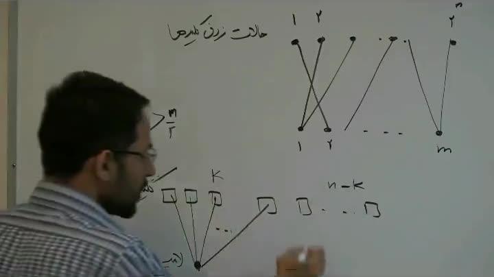 ترکیبیات - آمادگی مرحله ۲ - جلسه بیست و هفتم - فیروزی - دوگونهشماری 3