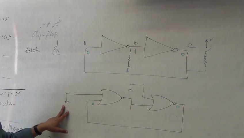 مدار های منطقی - جلسه یازدهم - پیاده سازی توابع