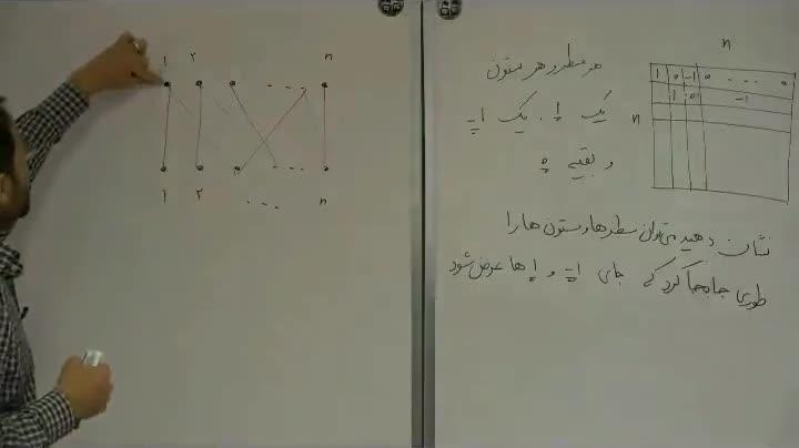 ترکیبیات - آمادگی مرحله ۲ - جلسه سیزدهم - فیروزی - گراف 3