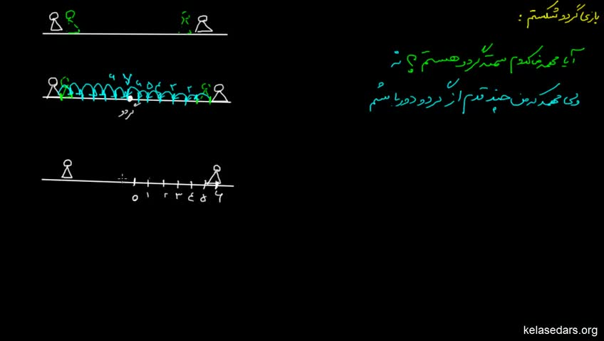 آموزش ریاضیات 1 دبیرستان - جلسه 1 - آشنایی با قدر مطلق
