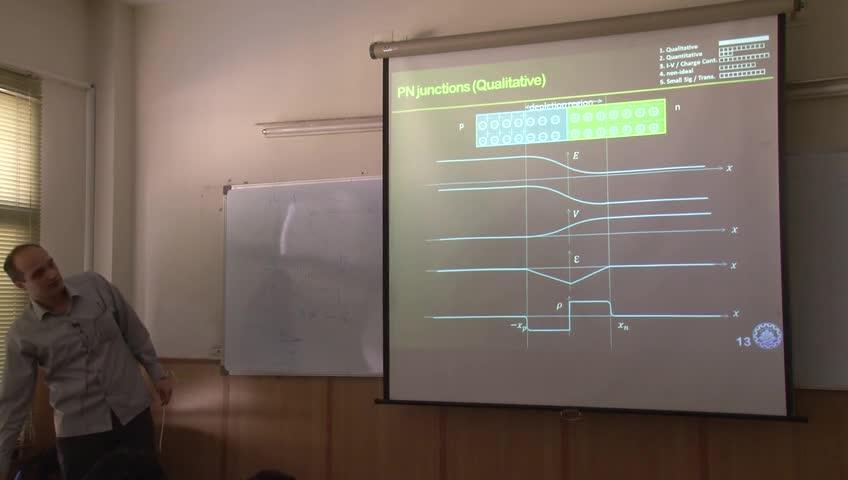 اصول ادوات حالت جامد - جلسه چهاردهم - دیود، توصیف کیفی دیود، ولتاژ ذاتی دیود، فرضهای دیود ایدهآل
