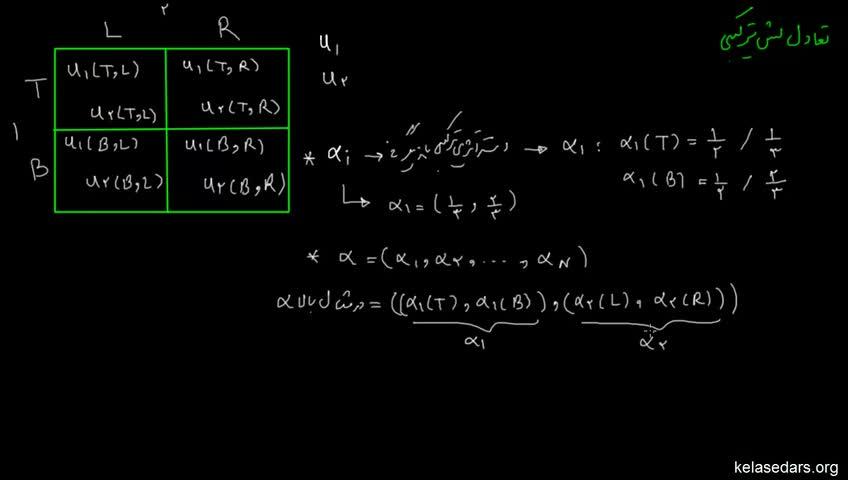 آموزش نظریه بازیها - جلسه 23 - تعریف رسمی تعادل نش ترکیبی