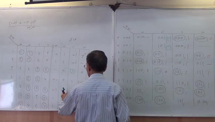 مدار های منطقی - جلسه بيست و دوم - مدارهای ترتیبی آسنکرون، تخصیص حالت بدون سبقت
