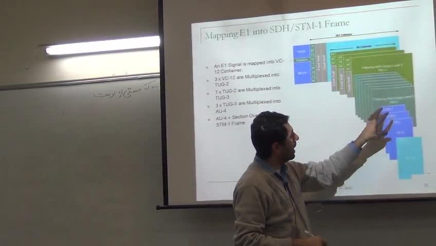 شبکه مخابرات داده پیشرفته - جلسه دوم - نگاشت در SDH