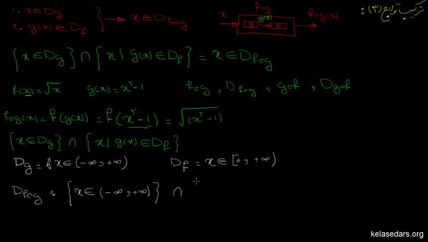 آموزش حسابان - جلسه 10- مثال از دامنه ترکیب توابع 1