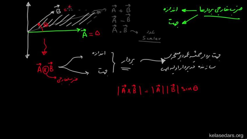 آموزش فیزیک 3 و آزمایشگاه دبیرستان - جلسه 28 - پیشنیاز مغناطیس: ضرب خارجی بردارها
