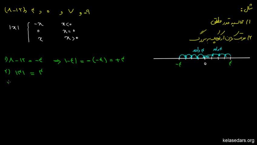 آموزش ریاضیات 1 دبیرستان - جلسه 3 - مثال از مفهوم قدر مطلق