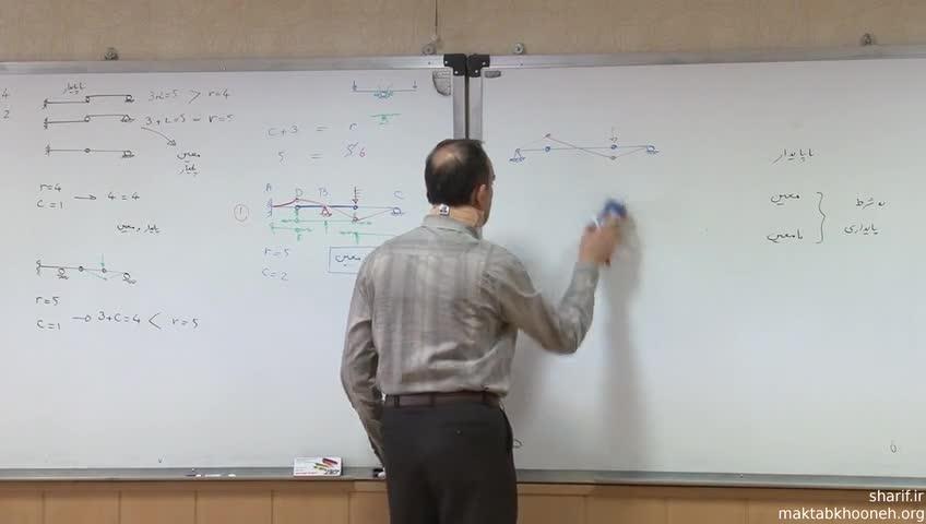 تئوری سازه ١ - جلسه سوم - تعریف پایداری و ناپایداری