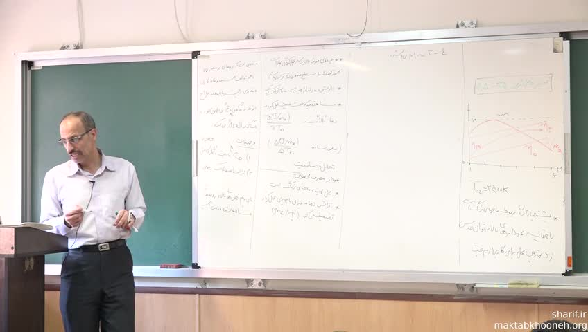 اصول پیشرانش (جلوبرندگی) - جلسه یازدهم - اثر تلفات ایرودینامیک