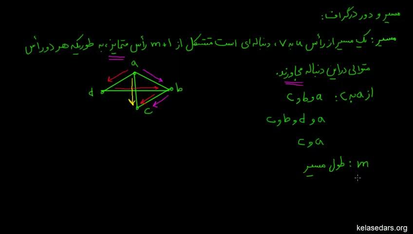آموزش ریاضیات گسسته دبیرستان - جلسه 3 - مسیر و دور در گراف