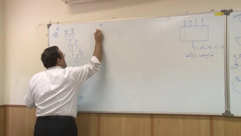 ساختار کامپیوتر پیشرفته - جلسه چهاردهم - پیاده سازی FSM ها