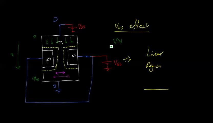 الکترونیک ۲ - جلسه 4 - JFET