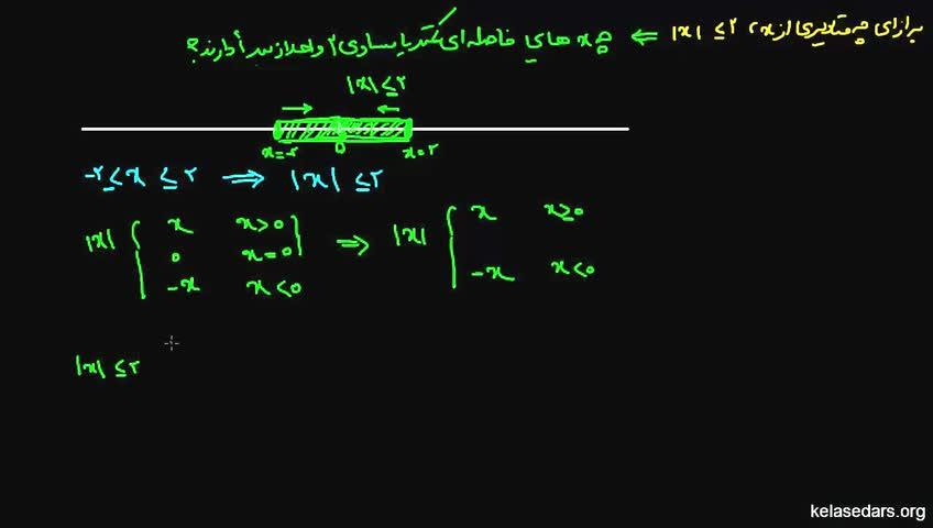 آموزش ریاضیات 1 دبیرستان - جلسه 7 - نامساوی های قدرمطلق 1