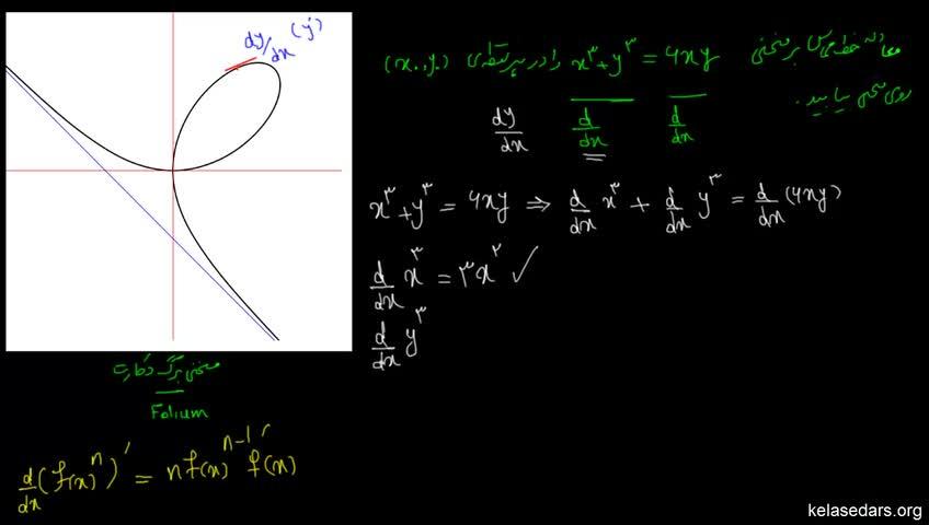 آموزش حسابان - جلسه 78- مثال از مشتقگیری ضمنی