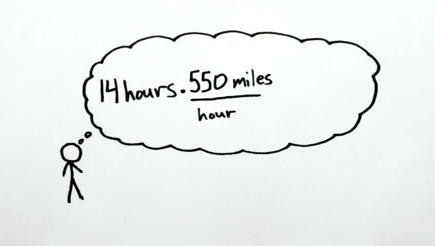 سرگرمی های فیزیک - یک ثانیه چقدر دور است ؟