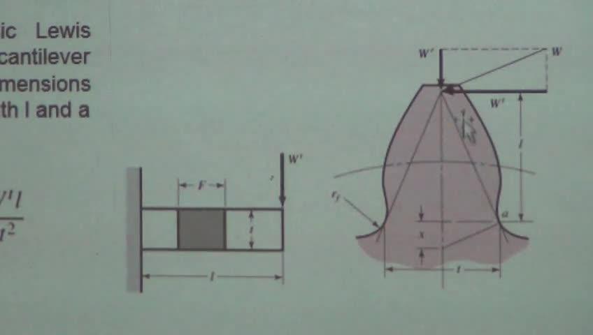 طراحی اجزا ماشین ۲ - جلسه چهارم