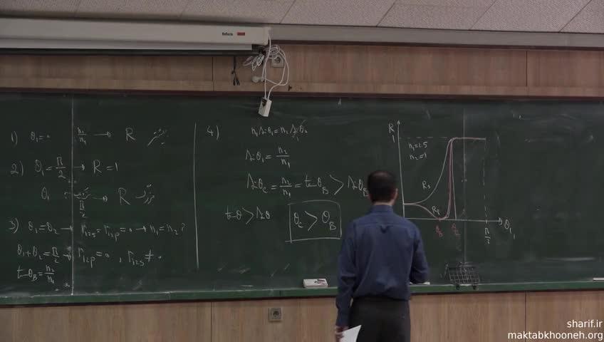 الکترومغناطیس ۲ - جلسه بیست و دوم