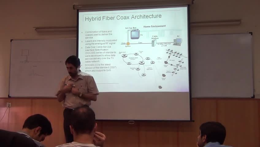 شبکه مخابرات داده - جلسه چهارم - لایه فیزیکی: کابل مسی، فیبر نوری، ارتباط بیسیم