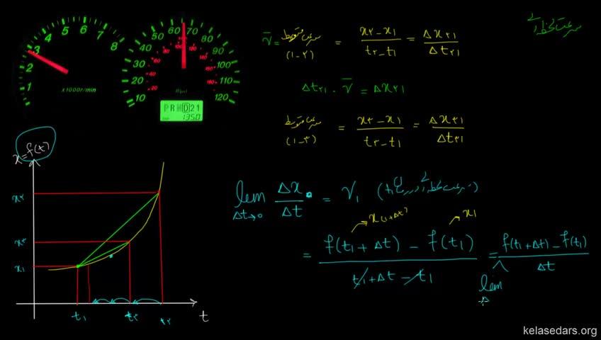 آموزش فیزیک پیش دانشگاهی - جلسه 5 - سرعت لحظهای
