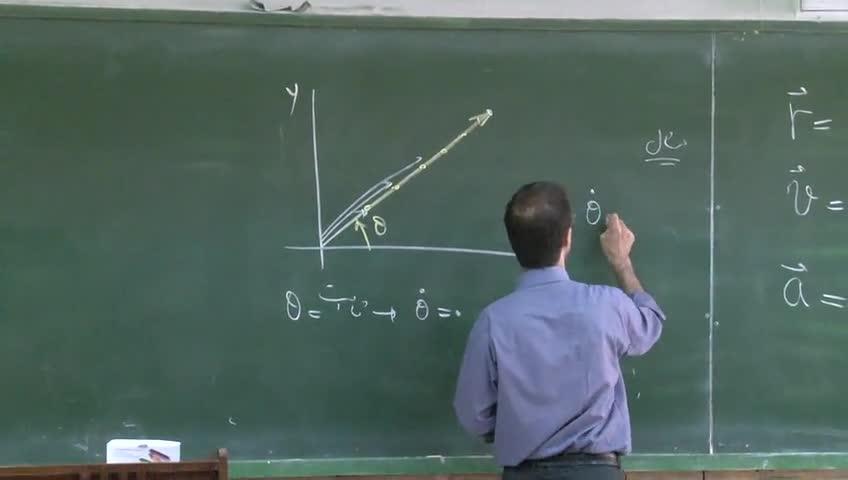 فیزیک ١ - جلسه چهارم - حرکت در صفحه - سرعت نسبی