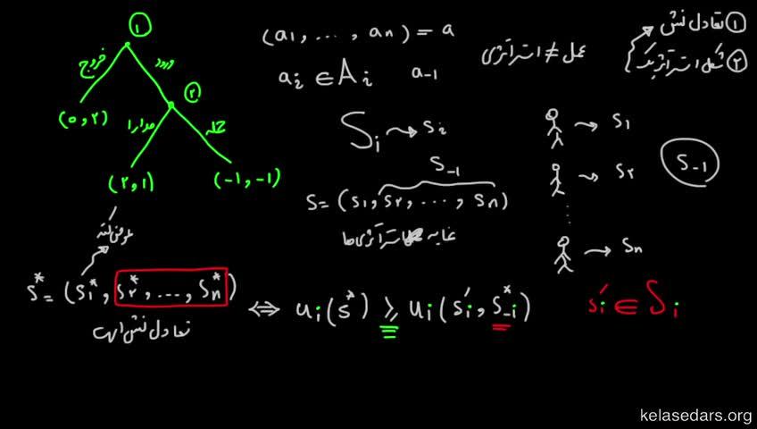 آموزش نظریه بازیها - جلسه 15 - تعادل نش در بازیهای شکل گسترده