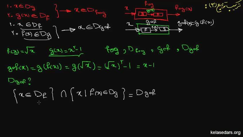 آموزش حسابان - جلسه 11- مثال از دامنه ترکیب توابع 2