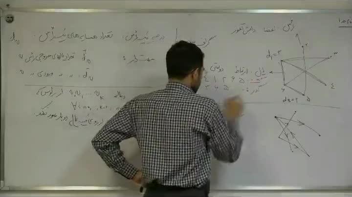 ترکیبیات - آمادگی مرحله ۲ - جلسه یازدهم - فیروزی - گراف 1