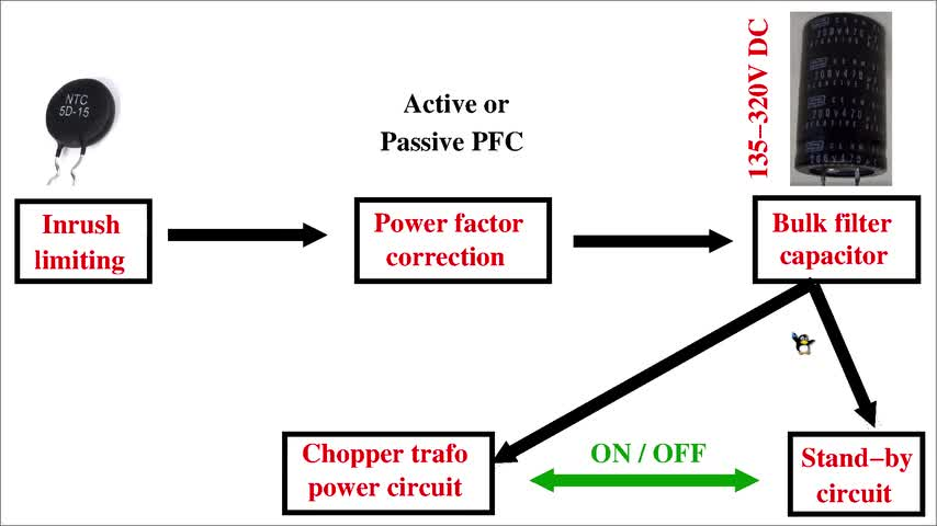 تخته سفید | Howto repair switch mode power supplies #2