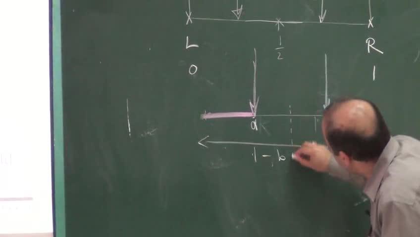 نظریه بازی ها - جلسه پنجم