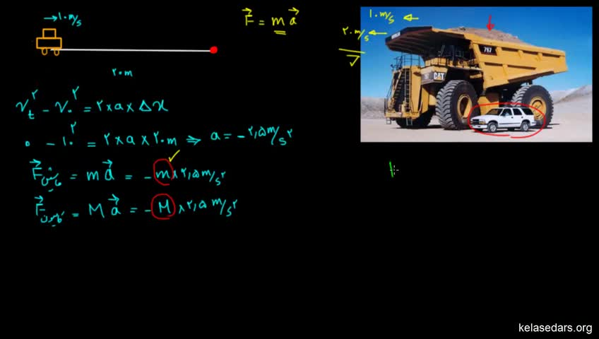 آموزش فیزیک پیش دانشگاهی - جلسه 47 - تکانه یا اندازه حرکت