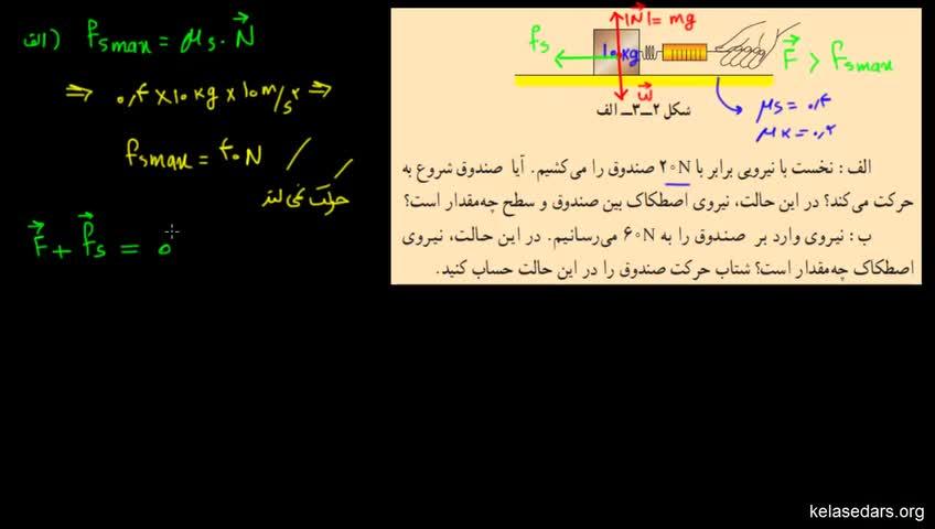آموزش فیزیک پیش دانشگاهی - جلسه 41 - مثال از نیروی اصطکاک