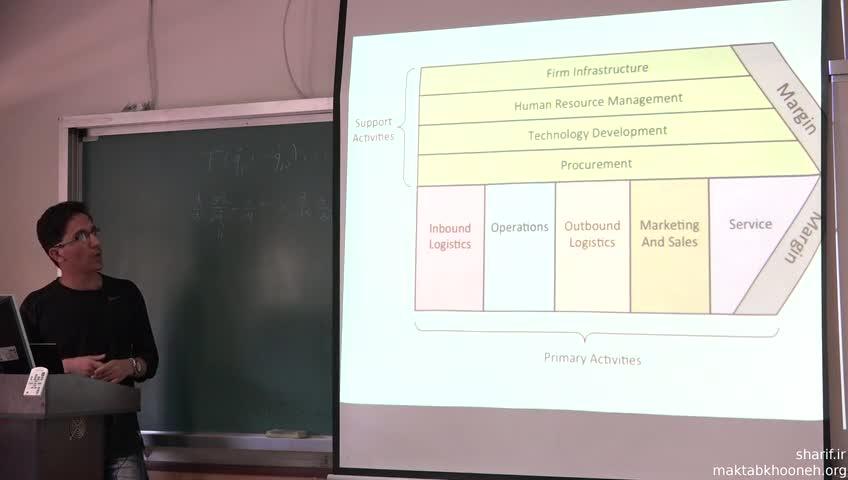 مدیریت راهبردی - جلسه نوزدهم - استراتژی در اینترنت