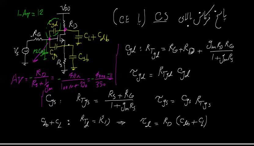 الکترونیک ۲ - جلسه 54 - پاسخ فرکانس بالای طبقه سورس (امیتر) مشترک
