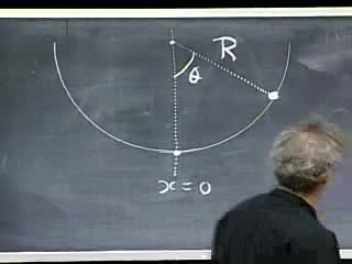 فیزیک کلاسیک - جلسه 13