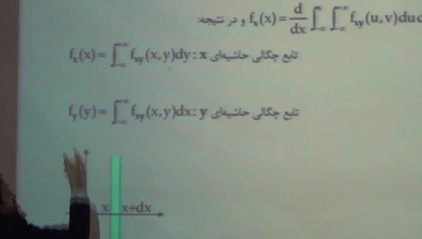 آمار و احتمال مهندسی - جلسه دوازدهم - PMF ،CDF ،PDF مشترک