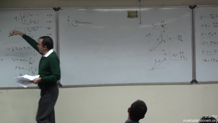 مکانیک سیالات - جلسه شانزدهم - جریان های دو بعدی