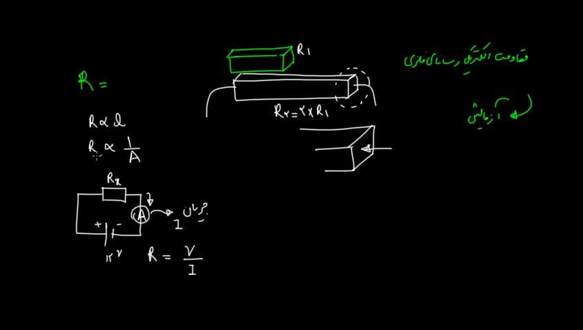 آموزش فیزیک 3 و آزمایشگاه دبیرستان - جلسه 18 - مقاومت الکتریکی رساناهای فلزی