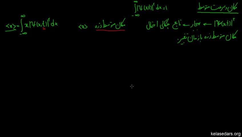 آموزش فیزیک کوانتوم به زبان ساده - جلسه 9 - مکان و سرعت متوسط