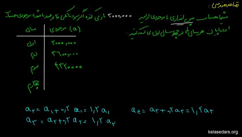 آموزش ریاضیات 2 دبیرستان - جلسه 17 - تصاعد هندسی 1