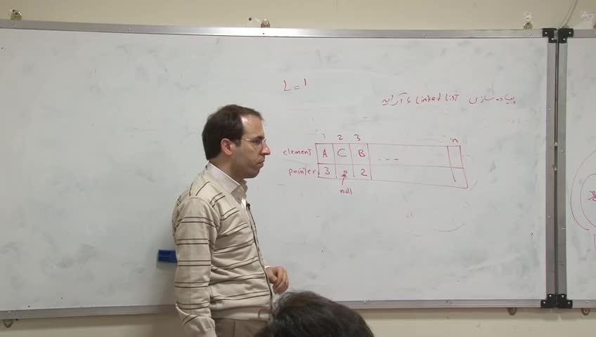 ساختمان داده ها - جلسه هفتم -لیست ها