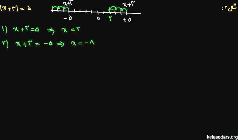 آموزش ریاضیات 1 دبیرستان - جلسه 4 - معادلات قدر مطلق