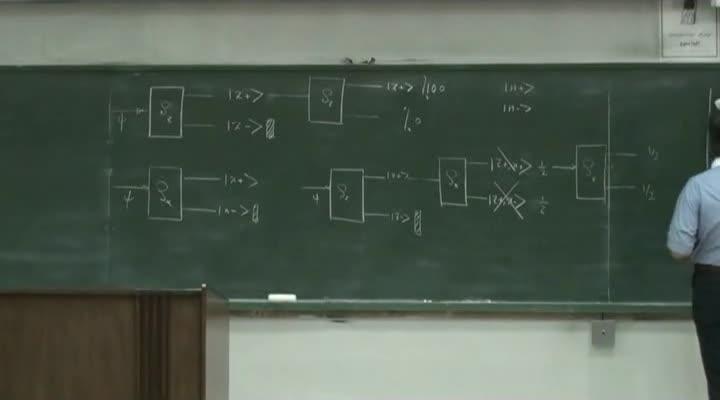 مکانیک کوانتیک - جلسه ۱۶ - آزمایش اشترن گرلاخ (بخش اول)
