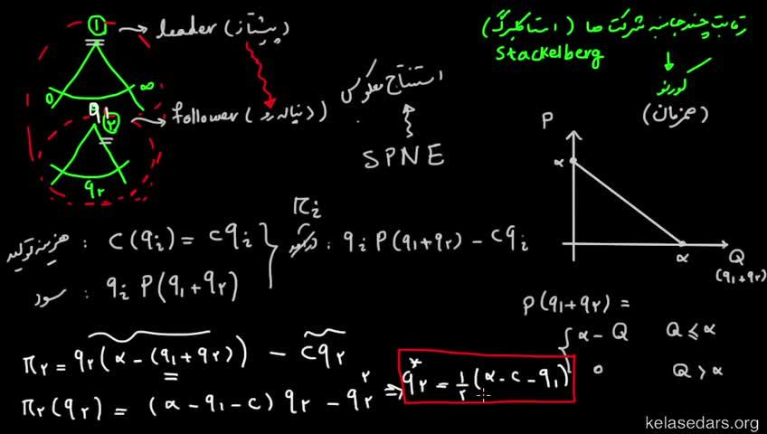 آموزش نظریه بازیها - جلسه 19 - رقابت چندجانبه استاکلبرگ (مدل پیشرو-دنبالهرو)