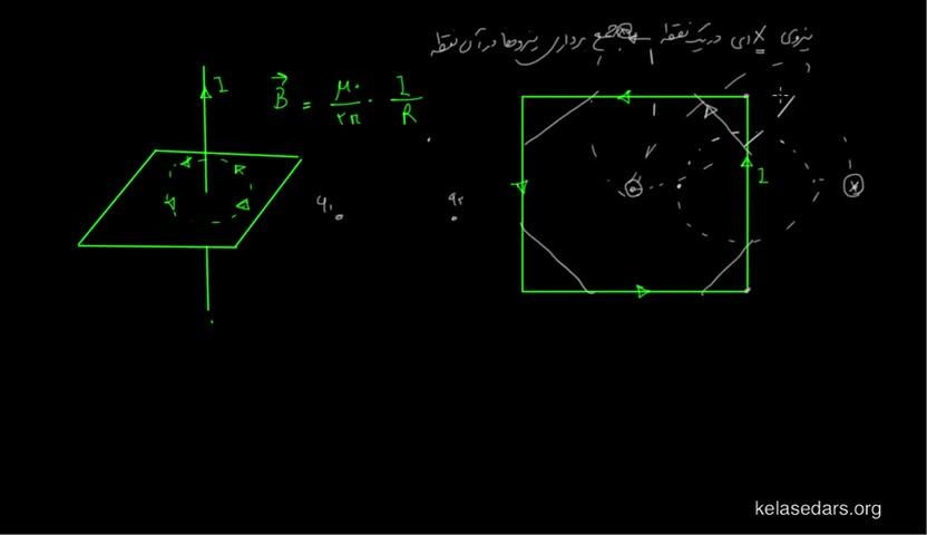 آموزش فیزیک 3 و آزمایشگاه دبیرستان - جلسه 37 - میدان مغناطیسیِ پیچه حامل جریان الکتریکی