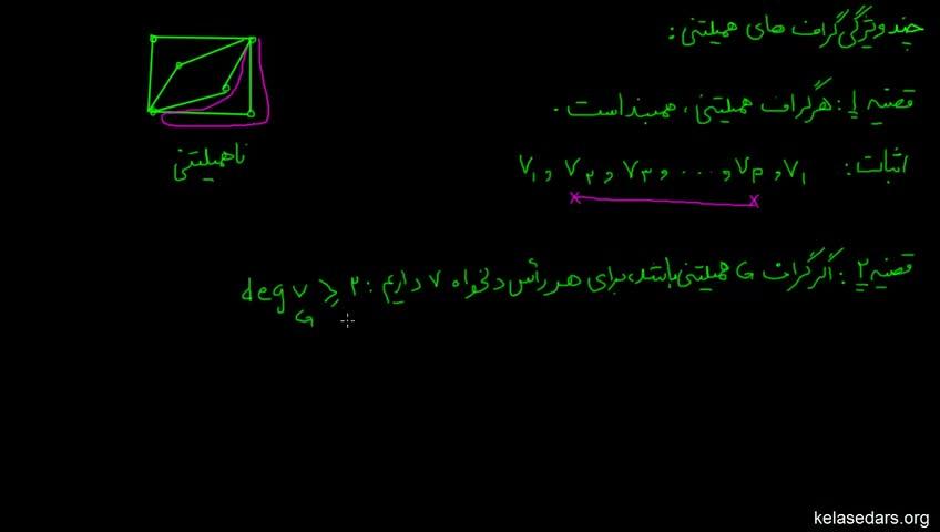 آموزش ریاضیات گسسته دبیرستان - جلسه 6 - چند ویژگی گرافهای همیلتنی
