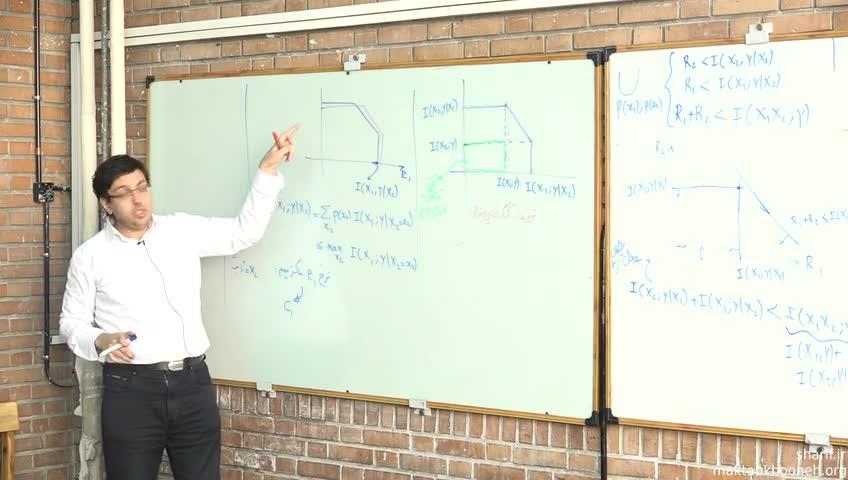 تئوری اطلاعات شبکه - جلسه نهم - کانال دسترسی چندگانه