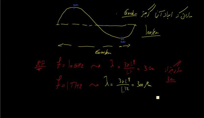 مدارهای الکتریکی ۱ - جلسه 2 - مدار، مدار فشرده، KCL و KVL
