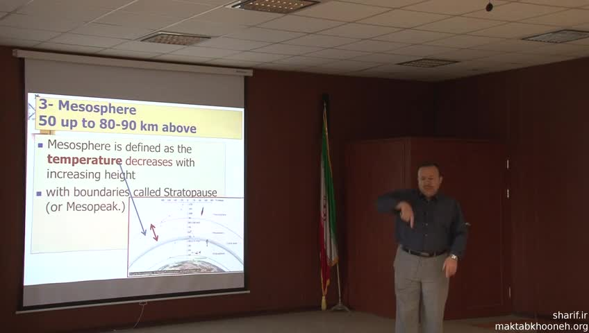 درس Aircraft Performance - جلسه 12 - معرفی لایه های اتمسفر