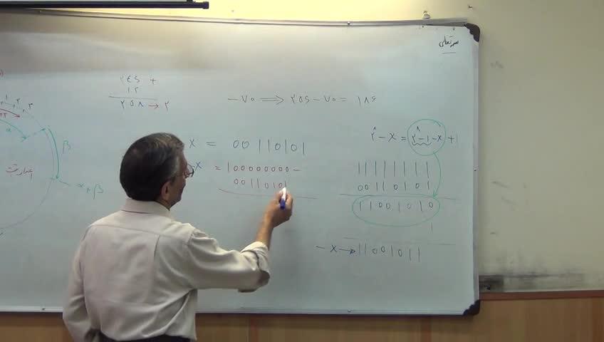 مدار های منطقی - جلسه اول - تبدیل اعداد